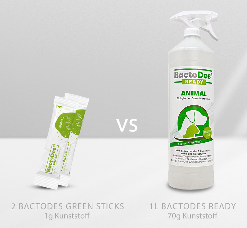 BactoDes Green VS BactoDes Konzentrat